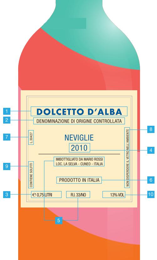Etichetta dei vini DOP